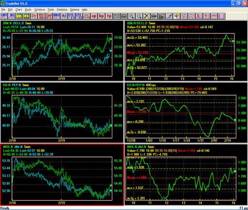 Forex market simulator